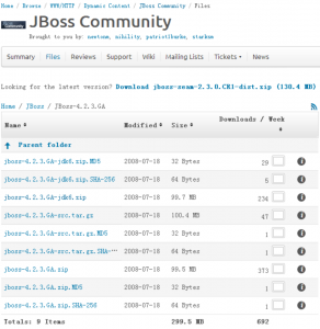 Get_JBOSS_Software_List